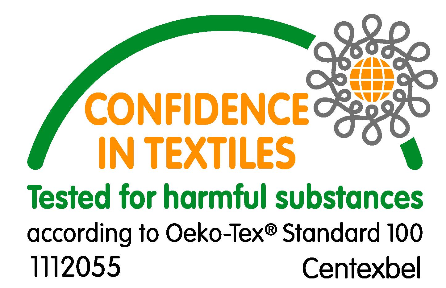 ConfidenceInTextiles.png